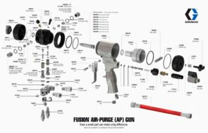Fusion Air Purge AP Gun Graco Diagram