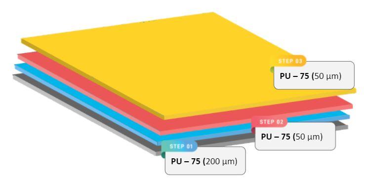 PU-75_Liquimix_System